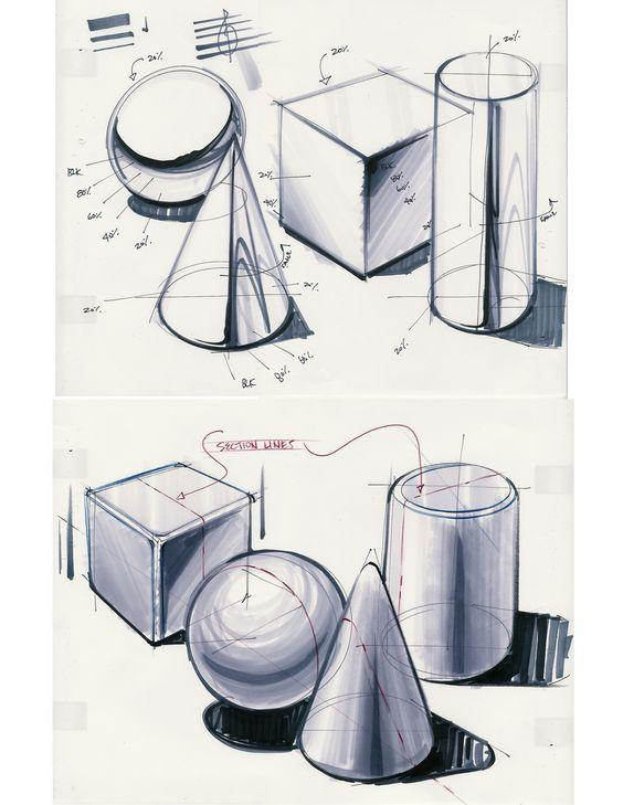 零基础如何开始学习工业设计手绘?